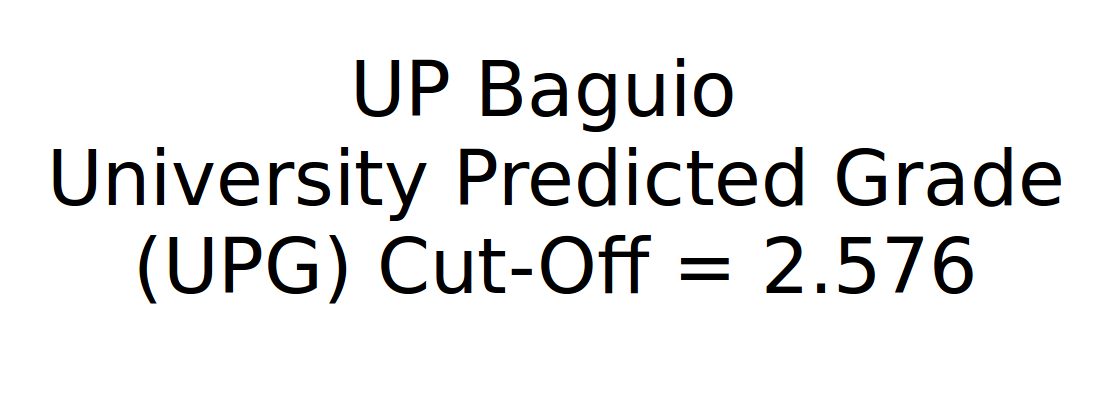 UPB-UPG Cut-Off